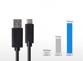 手机快充究竟是充电头还是充电线?
